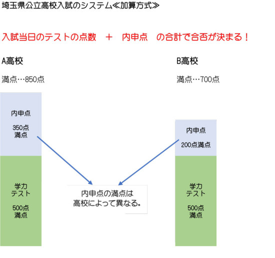 exam-system1