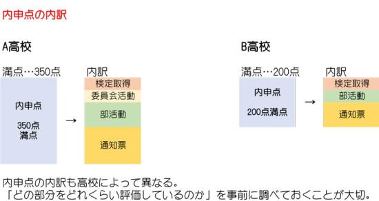 exam-system2