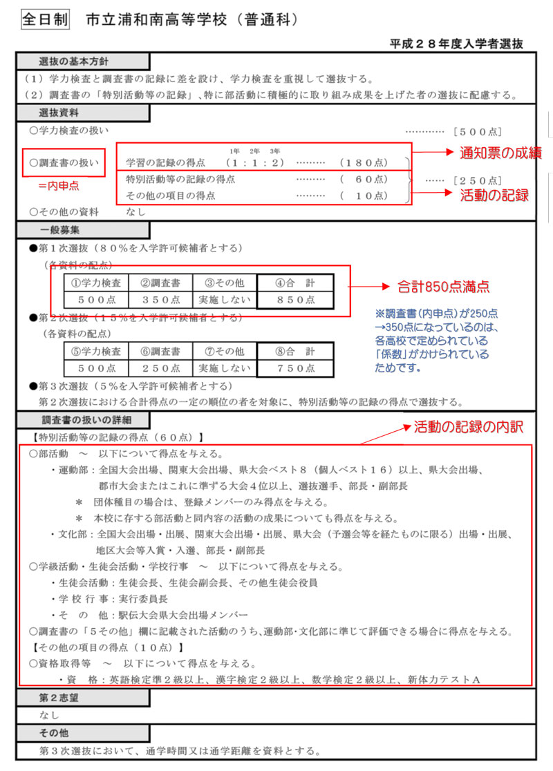 exam-system3